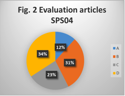The evaluation of articles produced in the SPS/04 class.